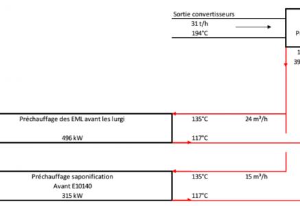 solution optimisation energetique par prechauffage